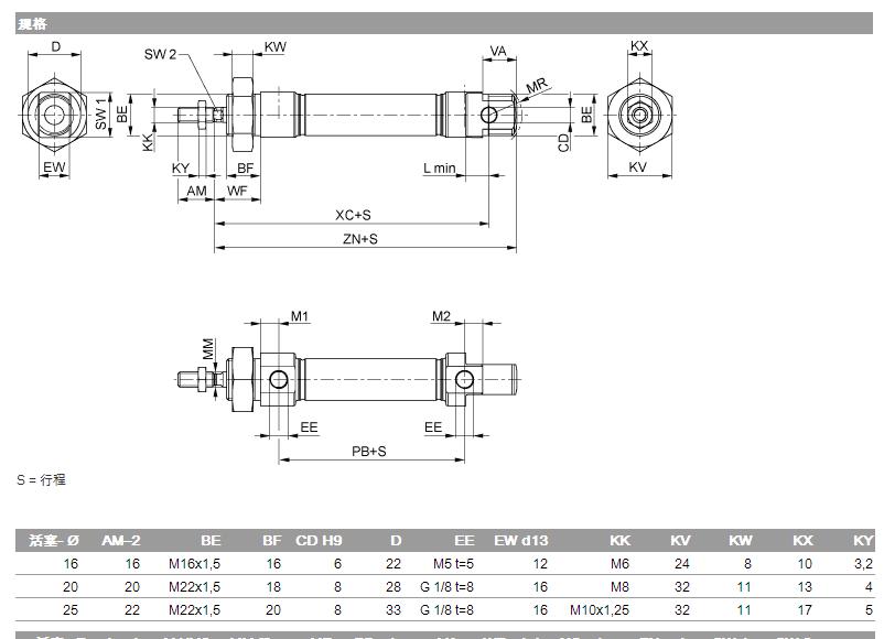 力士乐微型气缸系列 csl-rd规格资料