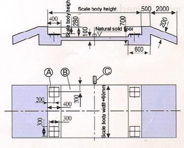 scs 上海50吨电子地磅价格 山西60吨电子磅厂家