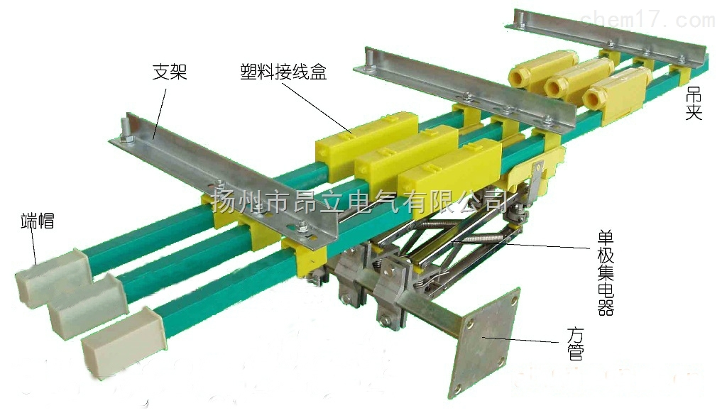 HXPnR-H-400/600单极组合式滑触线