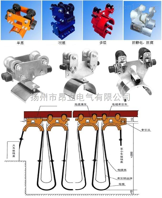 GHC-Ⅰ10#工字钢电缆滑车
