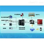LBTFH环境监测系统