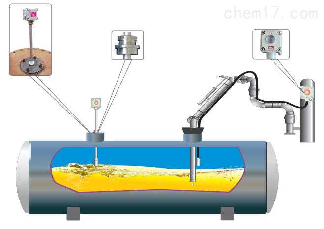 et-llc 超声波高低液位报警器