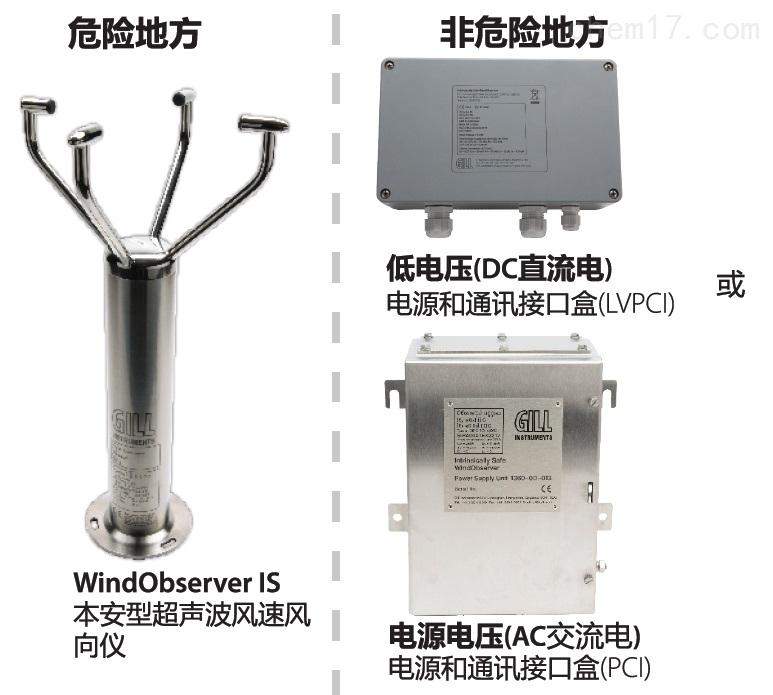 windobserver is超声波风速风向传感器