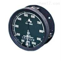 CZ-800船用磁性转速表