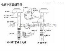 主营Apure PH电极护套配件,计量泵及玻璃PH电极沉入式护套
