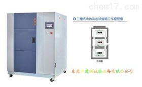 AP-CJ电子仪表冷热循环冲击机