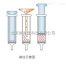 DS0150蛋白纯化 亲和层析柱50ml    (2.5*16)