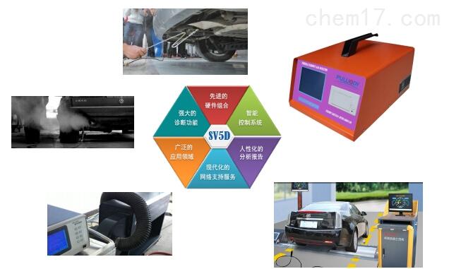 pld-sv5d 汽车尾气分析仪