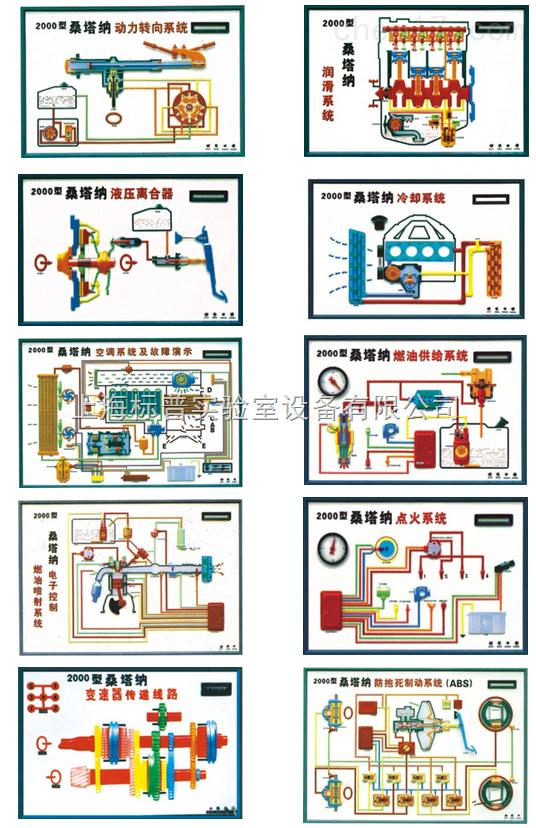 桑塔纳2000GSl时代超人程控电教板|汽车程控电教板