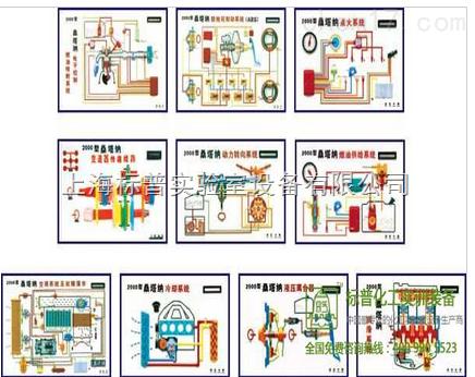 柴油汽车程控电教板(全套10件)|汽车程控电教板