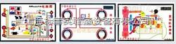 北京BJ2020型程控电教板(全套10件) 汽车程控电教板