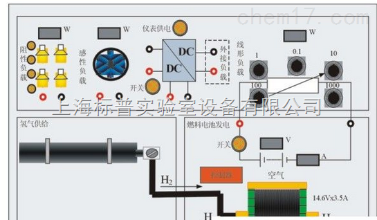 燃料电池教学实验平台 太阳能光伏发电实训装置