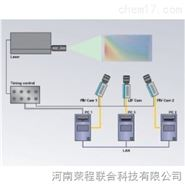 粒子图像测速仪PIV
