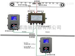 LC-300皮带秤称重显示控制器