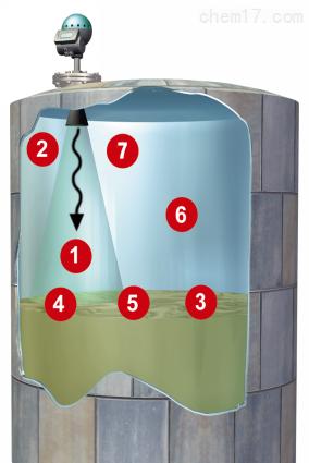 yy导波雷达液位计常见故障以及解决方法