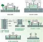 甘肃兰州混凝土防腐剂厂家/抗硫酸盐价格