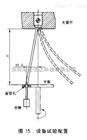 銅導體彎曲試驗機