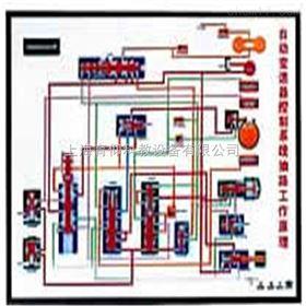 YUY-SJB04ABS制动系统.自动变速器电动程控示教板