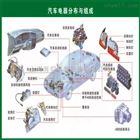 YUY-GT122汽车教学挂图,汽车机械构造挂图|教学挂图