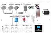 HD6000B型SF6-O2在線泄漏監控報警系統