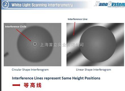 非接触(光学)方式表面形貌测量