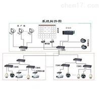 小区配电站智能监控系统方案