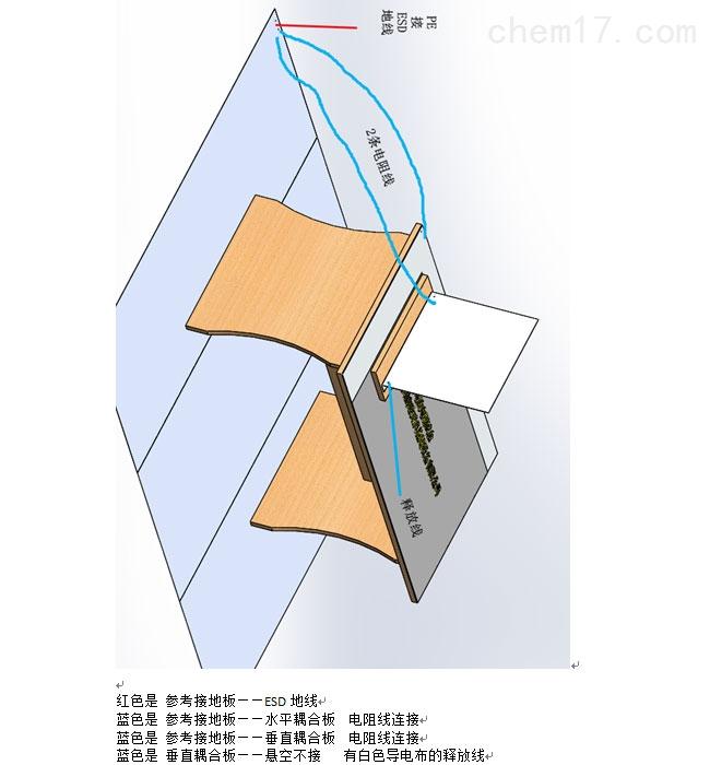 整个接线图,使用电阻线连接各个金属板,连接PE地线和释放线