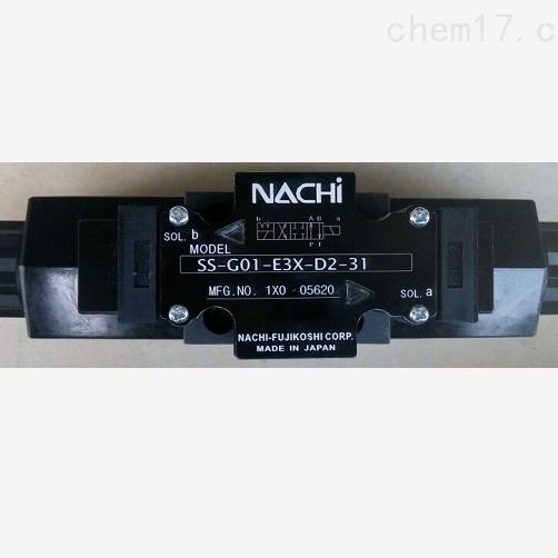 nachI电磁换向阀