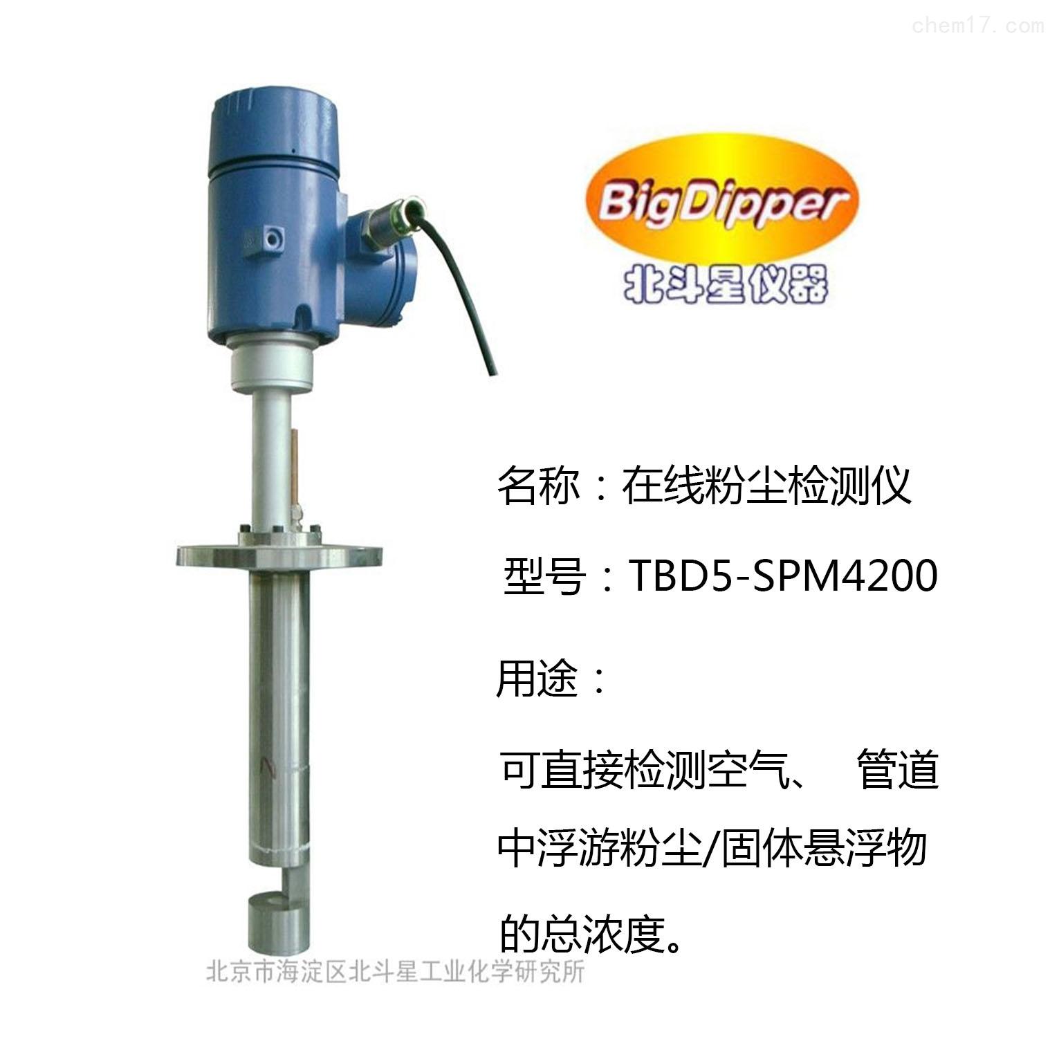 管道式粉尘浓度检测仪