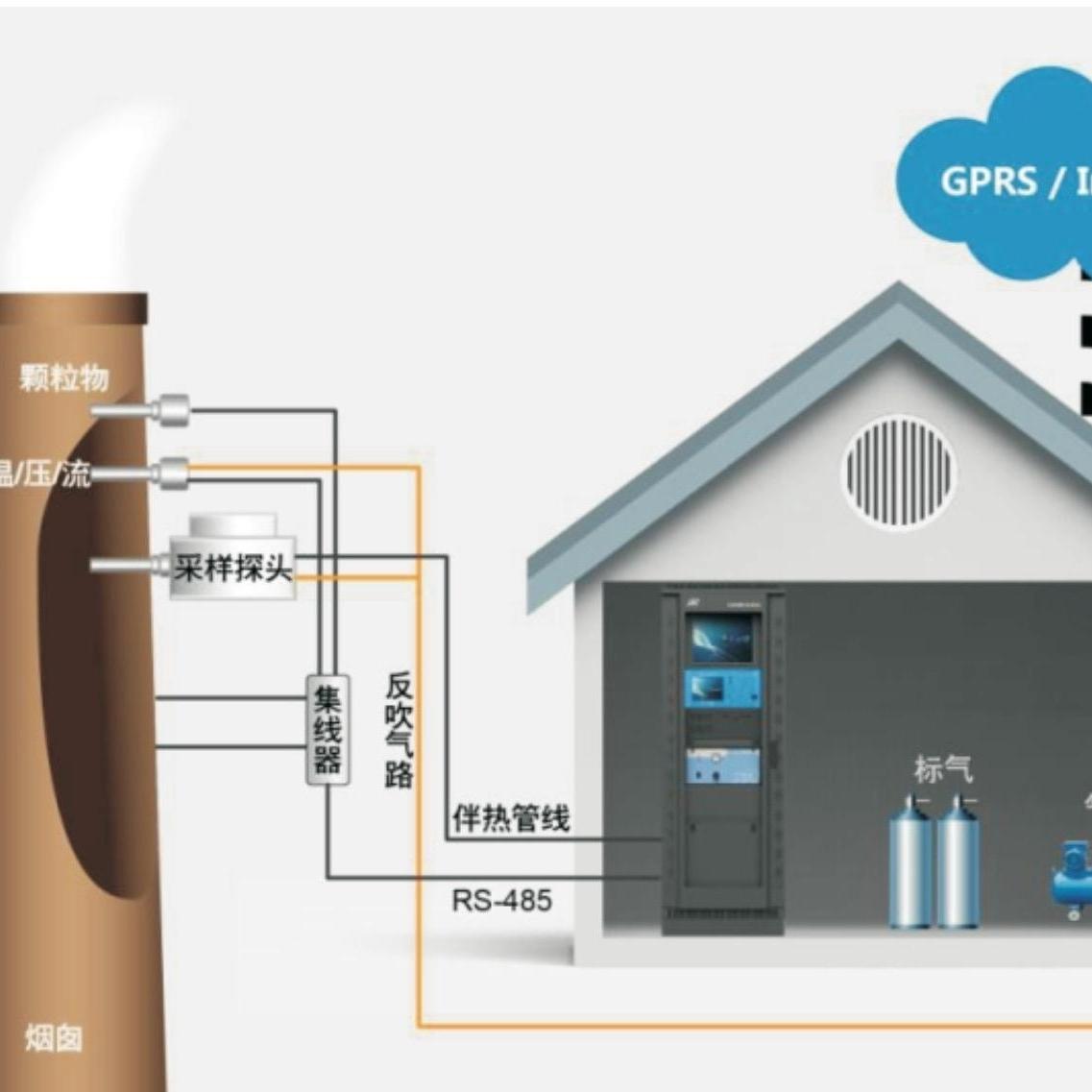 伴热采样管BRG/FHG/FHT/SDL一体化管缆