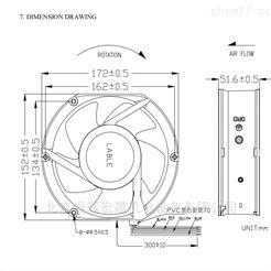 HRE15051B48L IP65戶外防水通信機柜風機48V