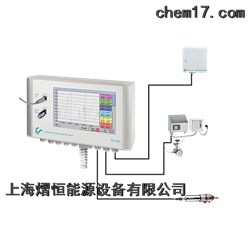 德国CS固定式压缩空气质量检测仪