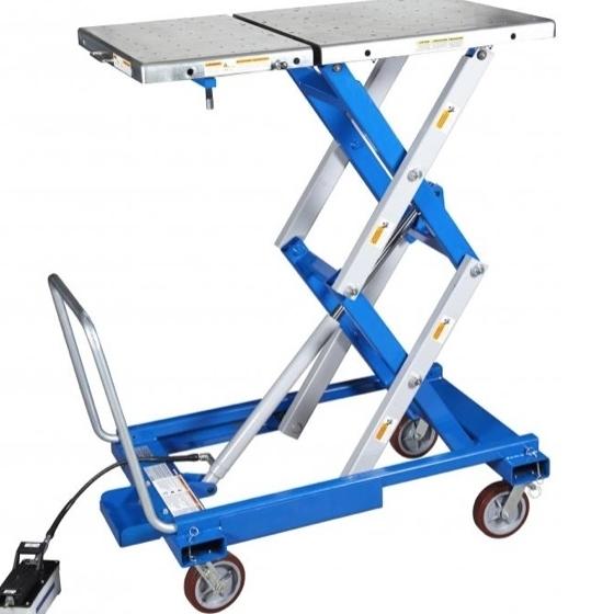 销售OTC动力提升工具