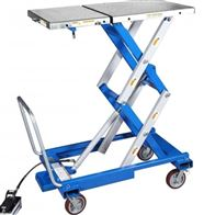 5295销售OTC动力提升工具