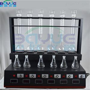 中药二氧化硫测定仪价格