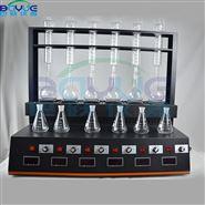 实验室蒸馏装置加热套