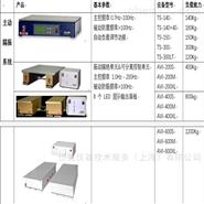 电镜主动式减振台/防震台/隔震台-Herz