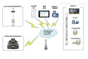 2.0伟瑞迪—车载颗粒物在线监测系统