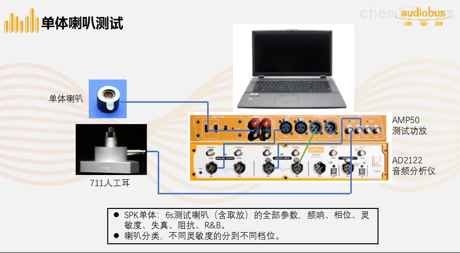 ANC产测各环节管控自动化产测系统