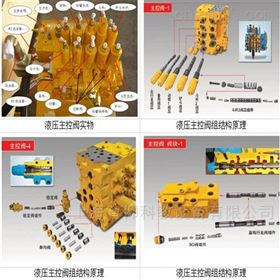 YUY-YF挖掘机液压主控阀组解剖模型|实训设备