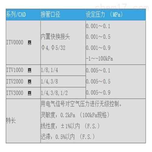 阳江直销SMC水滴分离器特价销售
