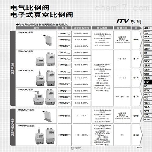 鄂州SMC气源处理件三联件特点