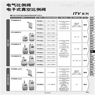 DM9淮安直销SMC磁性开关市场价格