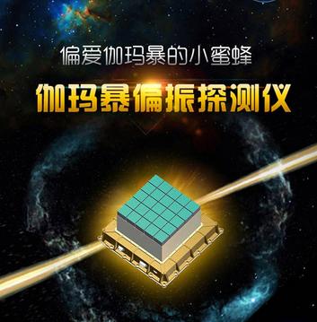 天宫二号开展天体物理研究 完美搭载中瑞科研仪器