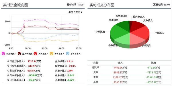 博晖创新2016业绩预增85%~110%