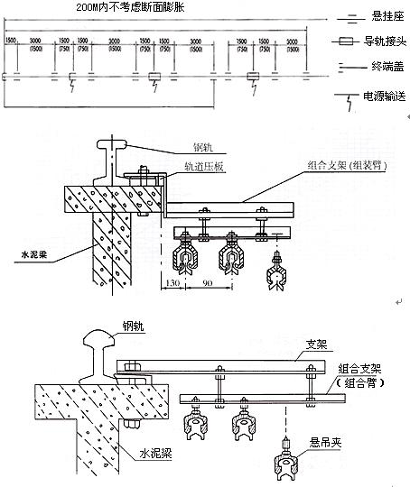 在考虑安全滑触线供电点的同时应考虑同跨滑触线的用电设备的总台数