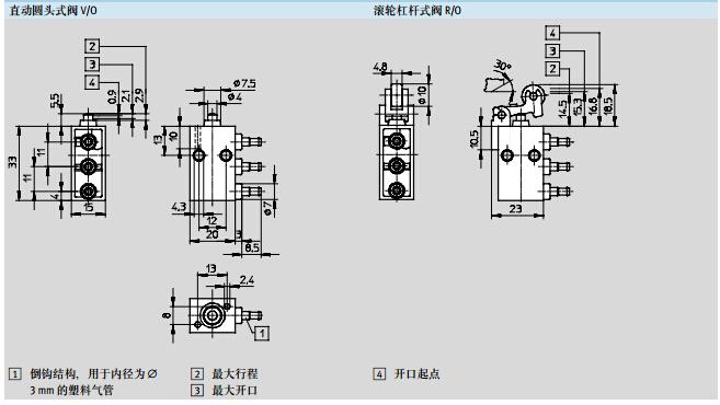 festo气缸/festo电磁阀产品结构特点图片