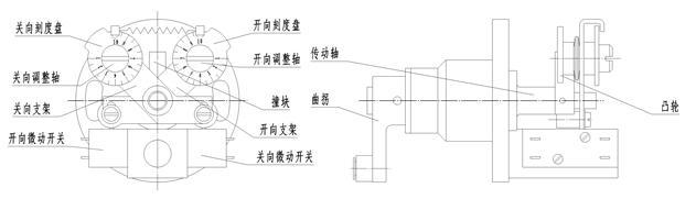 dzw10-18 多回转阀门电动装置