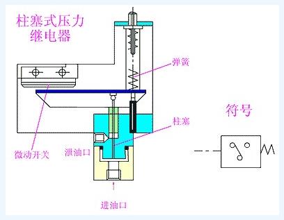 德国hydac贺德克压力继电器工作原理贺德克传感器