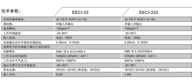宜科elco紧凑型隔离器接线图下载-资料下载-上海众鼎